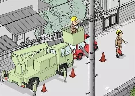 安全来了:How Accident Occurs61