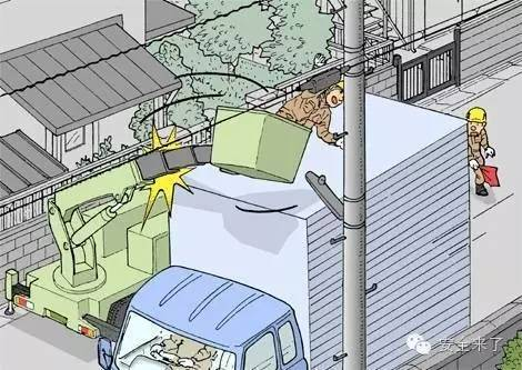 安全来了:How Accident Occurs62